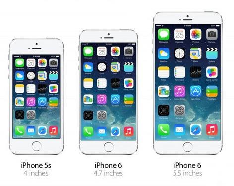 苹果iphone6新增三维投影